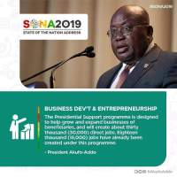 NEIP Creates 18,000 Direct Jobs; Assists 1,350 Start-Ups and Small Businesses in 2 Years-2019 SONA reveals